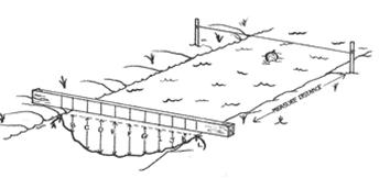 flow rate by distance