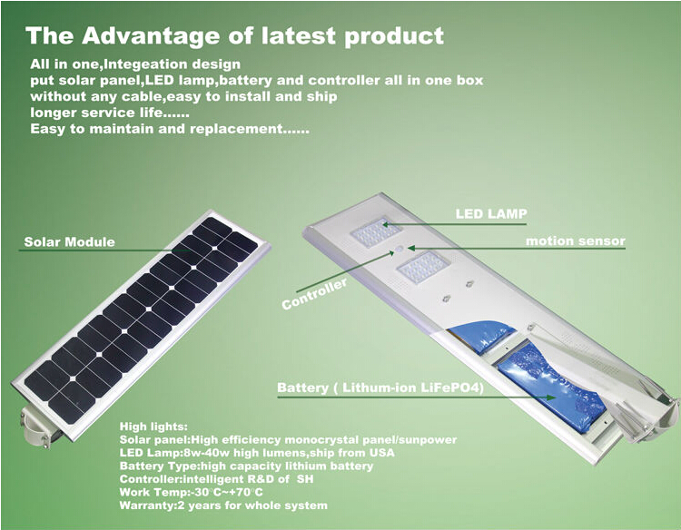 All In One Integrated Solar Street Lights